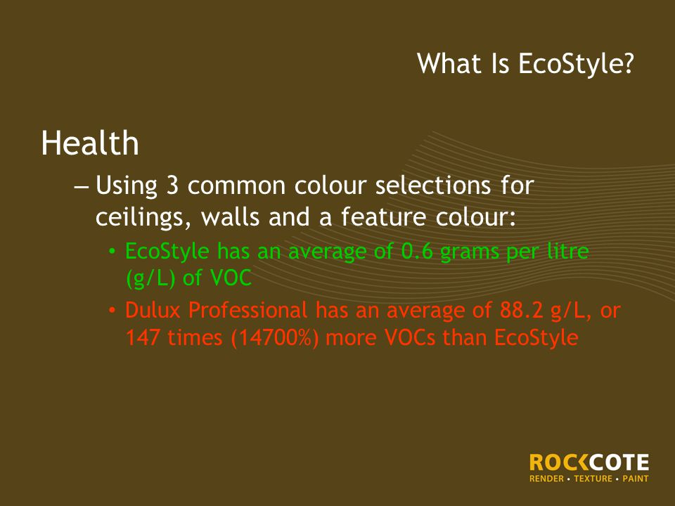 Health – Using 3 common colour selections for ceilings, walls and a feature colour: EcoStyle has an average of 0.6 grams per litre (g/L) of VOC Dulux Professional has an average of 88.2 g/L, or 147 times (14700%) more VOCs than EcoStyle What Is EcoStyle?