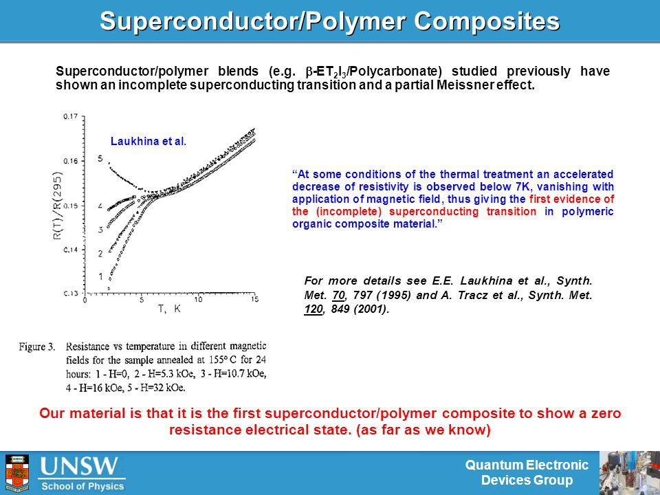 Quantum Electronic Devices Group Superconductor/Polymer Composites At some conditions of the thermal treatment an accelerated decrease of resistivity is observed below 7K, vanishing with application of magnetic field, thus giving the first evidence of the (incomplete) superconducting transition in polymeric organic composite material. Superconductor/polymer blends (e.g.