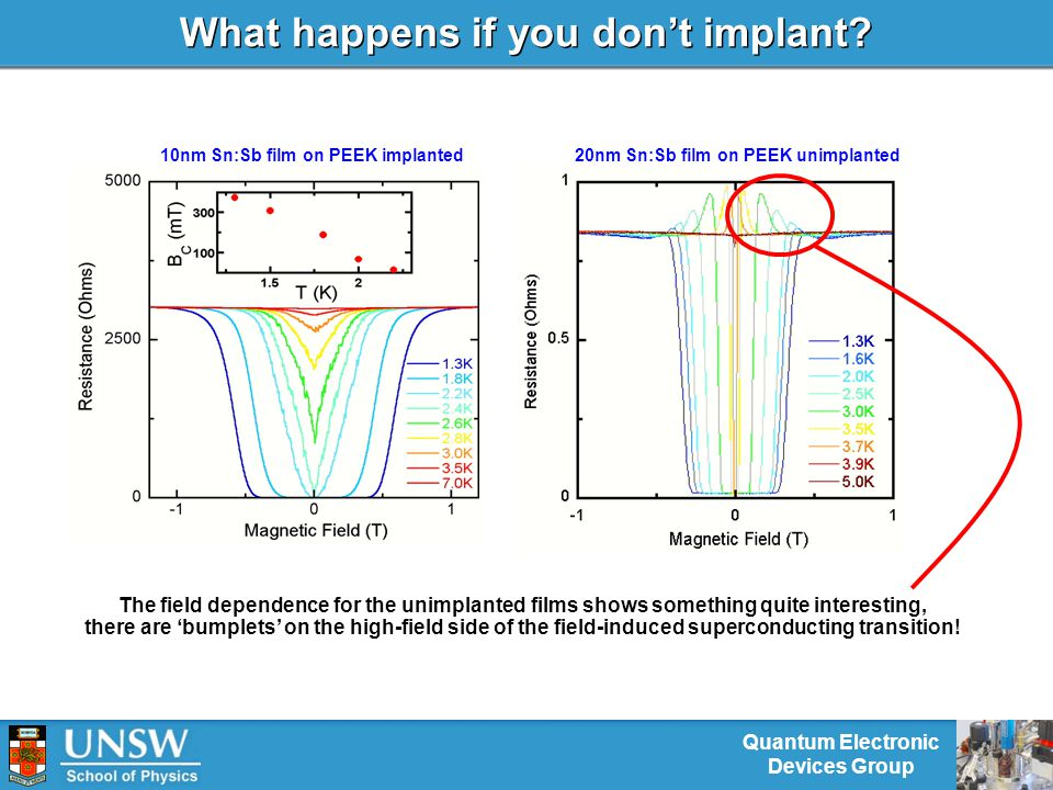 Quantum Electronic Devices Group What happens if you don't implant.