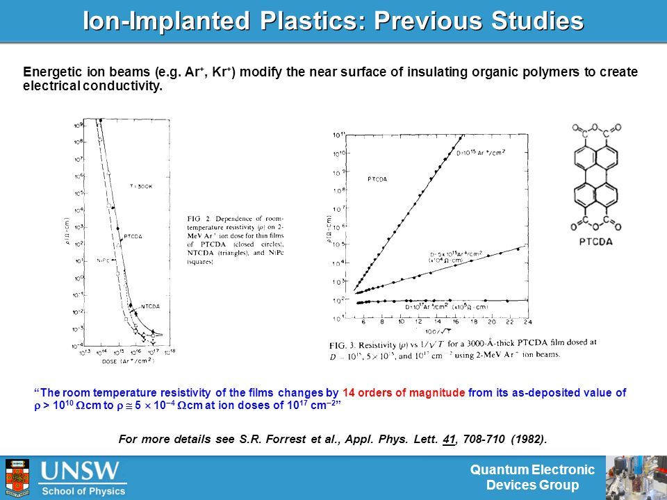 Quantum Electronic Devices Group Ion-Implanted Plastics: Previous Studies For more details see S.R.
