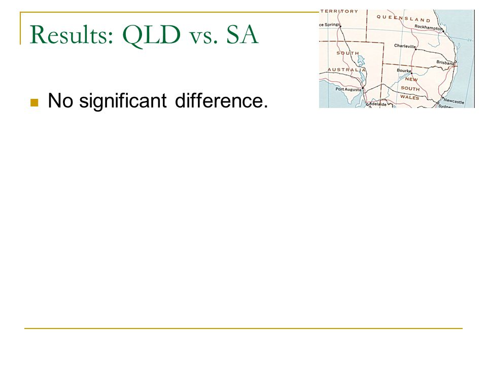 Results: QLD vs. SA No significant difference.