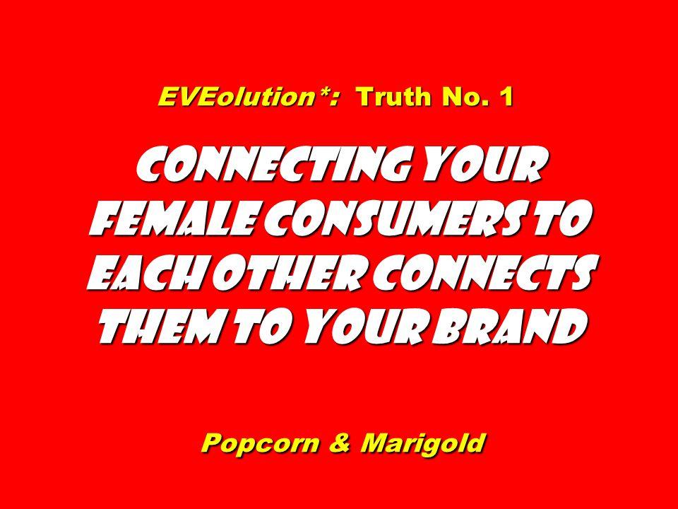EVEolution*: Truth No.