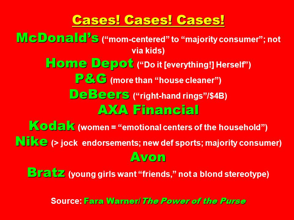 Cases.Cases. Cases.
