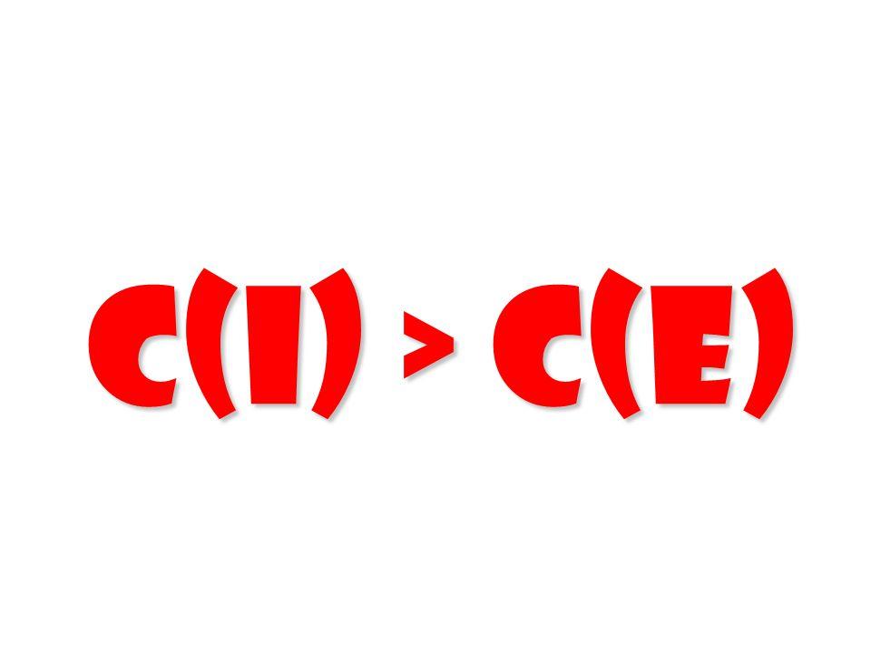 C(I) > C(E) C(I) > C(E)