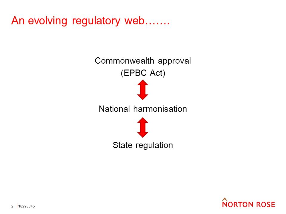 2 An evolving regulatory web…….