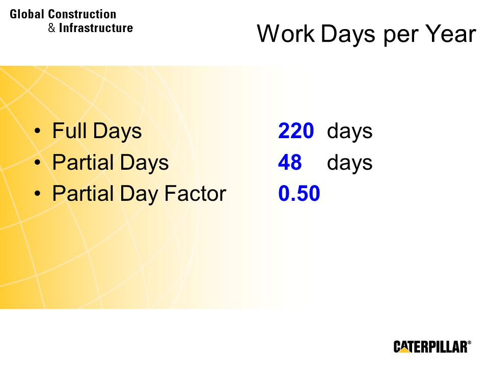 Work Days per Year Full Days220days Partial Days48days Partial Day Factor0.50