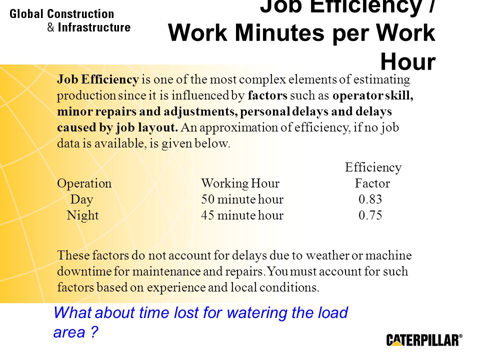 Job Efficiency / Work Minutes per Work Hour Job Efficiency is one of the most complex elements of estimating production since it is influenced by fact