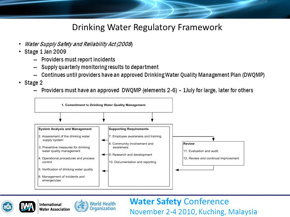 Water Safety Conference November 2-4 2010, Kuching, Malaysia Drinking Water Regulatory Framework Water Supply Safety and Reliability Act (2008) Stage 1 Jan 2009 ―Providers must report incidents ―Supply quarterly monitoring results to department ―Continues until providers have an approved Drinking Water Quality Management Plan (DWQMP) Stage 2 ―Providers must have an approved DWQMP (elements 2-6) – 1July for large, later for others