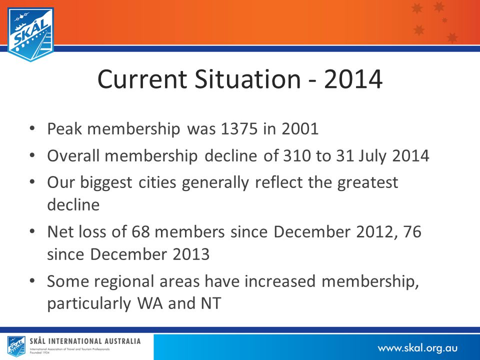 Current Situation - 2014 Peak membership was 1375 in 2001 Overall membership decline of 310 to 31 July 2014 Our biggest cities generally reflect the greatest decline Net loss of 68 members since December 2012, 76 since December 2013 Some regional areas have increased membership, particularly WA and NT