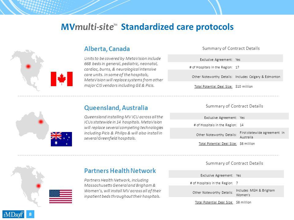 8 Alberta, Canada Queensland, Australia Queensland installing MV ICU across all the ICUs statewide in 14 hospitals.