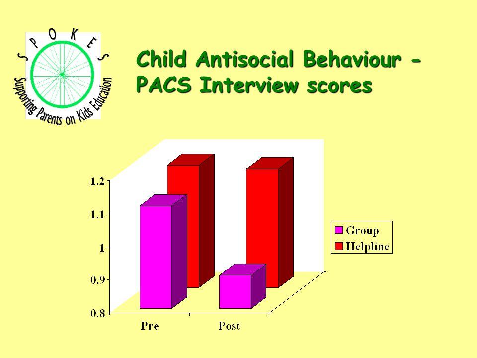 Child Antisocial Behaviour - PACS Interview scores