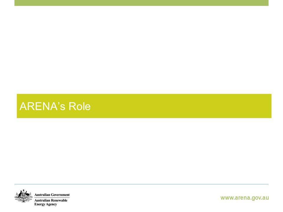 www.arena.gov.au ARENA's Role