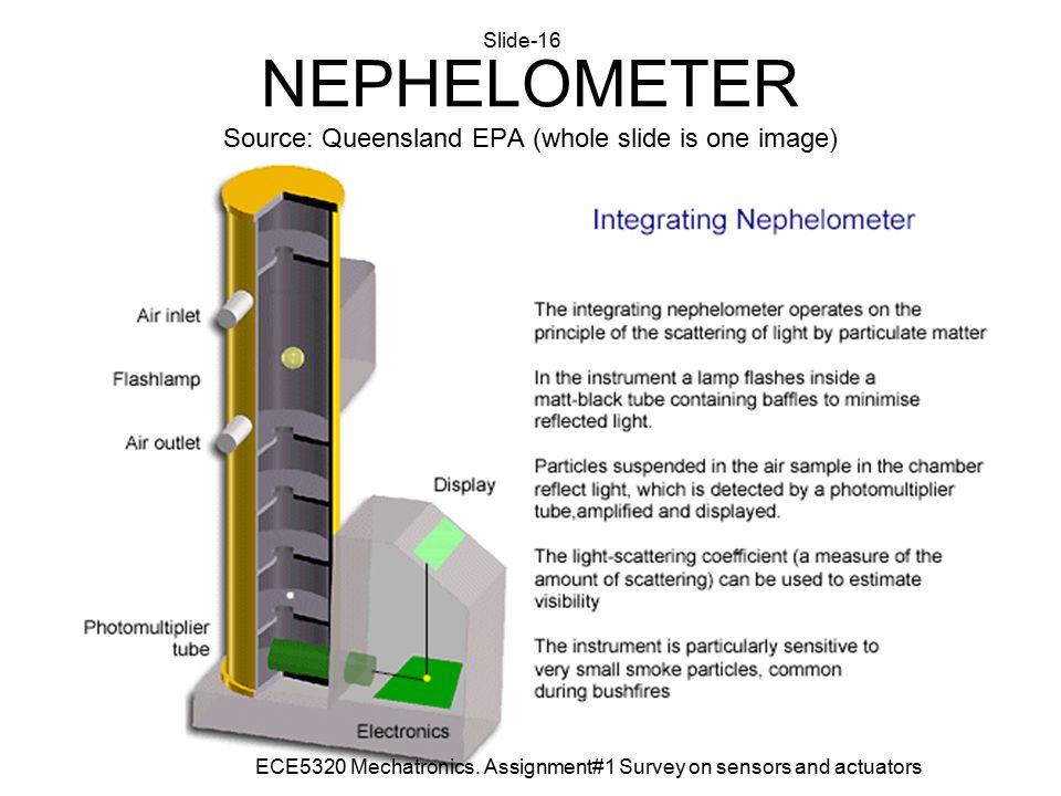 NEPHELOMETER Source: Queensland EPA (whole slide is one image) ECE5320 Mechatronics.