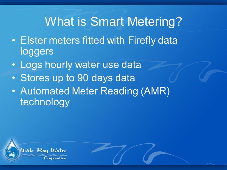 What is Smart Metering.