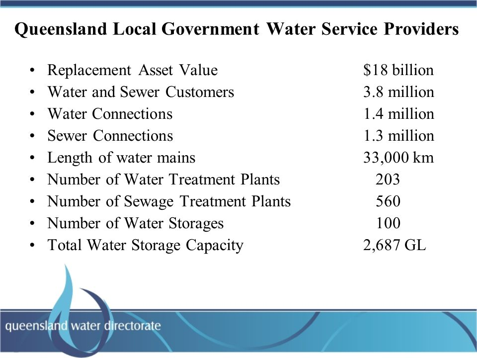 Queensland Local Government Water Service Providers Replacement Asset Value $18 billion Water and Sewer Customers 3.8 million Water Connections 1.4 million Sewer Connections 1.3 million Length of water mains33,000 km Number of Water Treatment Plants 203 Number of Sewage Treatment Plants 560 Number of Water Storages 100 Total Water Storage Capacity2,687 GL