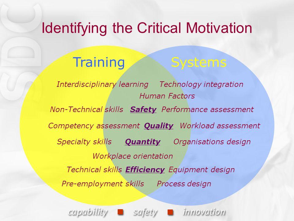 Identifying the Critical Motivation TrainingSystems Technical skills Non-Technical skills Interdisciplinary learning Specialty skills Human Factors Or