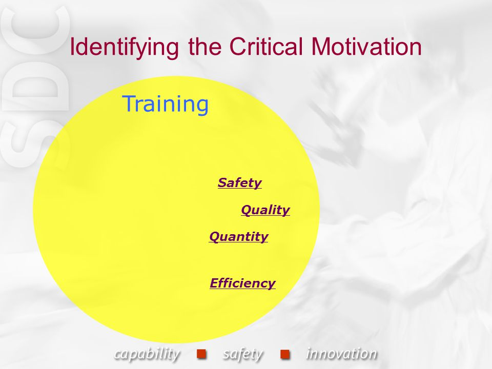 Identifying the Critical Motivation Training Safety Quality Quantity Efficiency