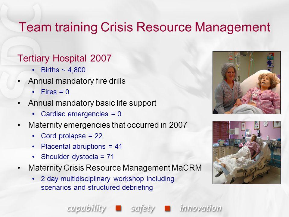 Team training Crisis Resource Management Tertiary Hospital 2007 Births ~ 4,800 Annual mandatory fire drills Fires = 0 Annual mandatory basic life supp