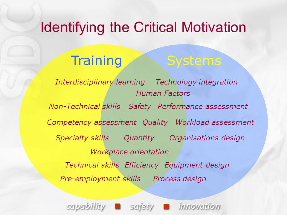 Identifying the Critical Motivation TrainingSystems Technical skills Non-Technical skills Interdisciplinary learning Specialty skills Human Factors Organisations design Equipment design Technology integration Pre-employment skills Process design Workload assessment Performance assessment Workplace orientation Competency assessment Safety Quality Quantity Efficiency