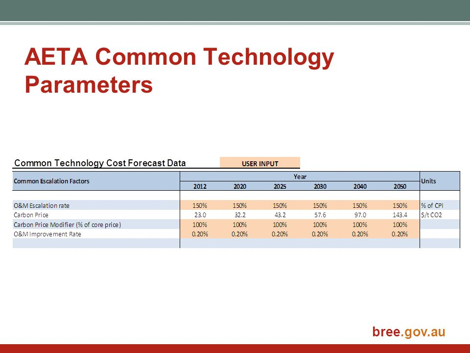 bree.gov.au AETA Common Technology Parameters