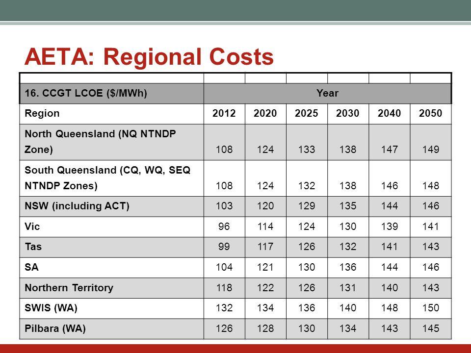bree.gov.au AETA: Regional Costs 16.
