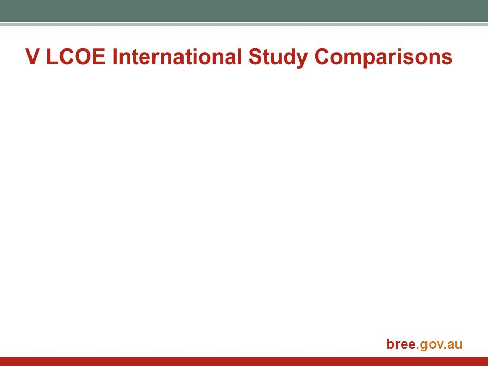 V LCOE International Study Comparisons