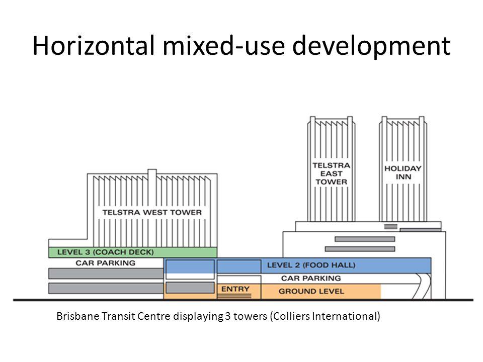 Horizontal mixed-use development Brisbane Transit Centre displaying 3 towers (Colliers International)