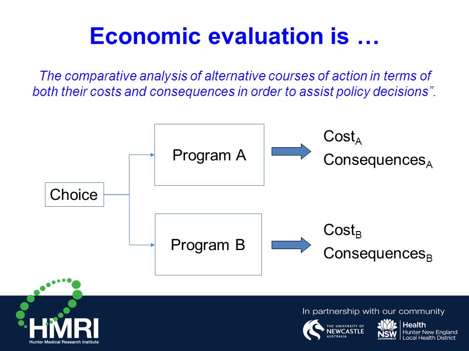 Economic evaluation is … Program A Program B Choice Cost B Consequences B Cost A Consequences A The comparative analysis of alternative courses of act