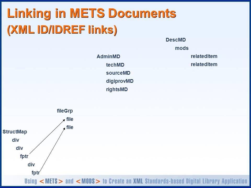(XML ID/IDREF links) DescMD mods relatedItem AdminMD techMD sourceMD digiprovMD rightsMD fileGrp file StructMap div fptr div fptr Linking in METS Documents