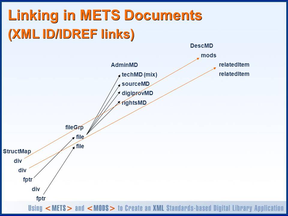 DescMD mods relatedItem AdminMD techMD (mix) sourceMD digiprovMD rightsMD fileGrp file StructMap div fptr div fptr (XML ID/IDREF links) Linking in METS Documents