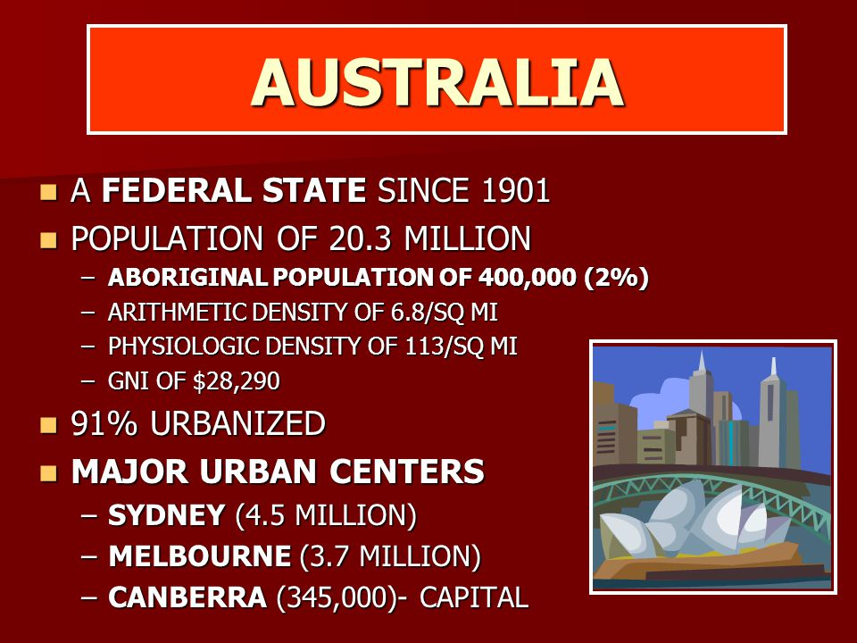 AUSTRALIA A FEDERAL STATE SINCE 1901 A FEDERAL STATE SINCE 1901 POPULATION OF 20.3 MILLION POPULATION OF 20.3 MILLION –ABORIGINAL POPULATION OF 400,000 (2%) –ARITHMETIC DENSITY OF 6.8/SQ MI –PHYSIOLOGIC DENSITY OF 113/SQ MI –GNI OF $28,290 91% URBANIZED 91% URBANIZED MAJOR URBAN CENTERS MAJOR URBAN CENTERS –SYDNEY (4.5 MILLION) –MELBOURNE (3.7 MILLION) –CANBERRA (345,000)- CAPITAL