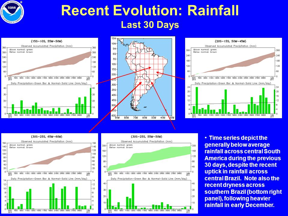 Recent Evolution: Rainfall Last 30 Days Time series depict the generally below average rainfall across central South America during the previous 30 da