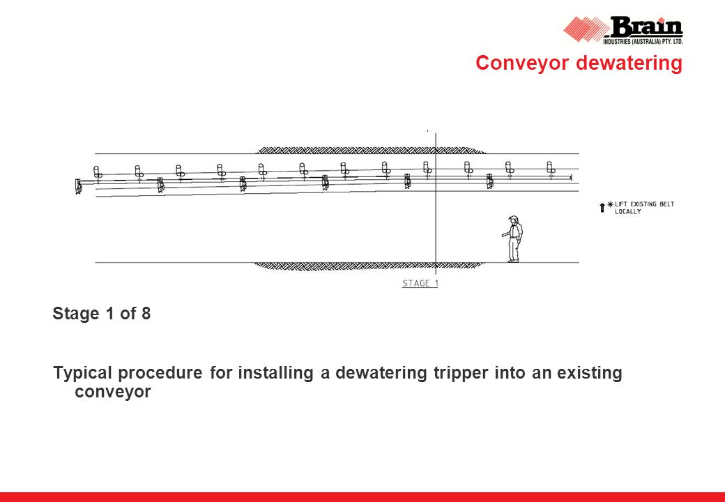 Conveyor dewatering Stage 1 of 8 Typical procedure for installing a dewatering tripper into an existing conveyor