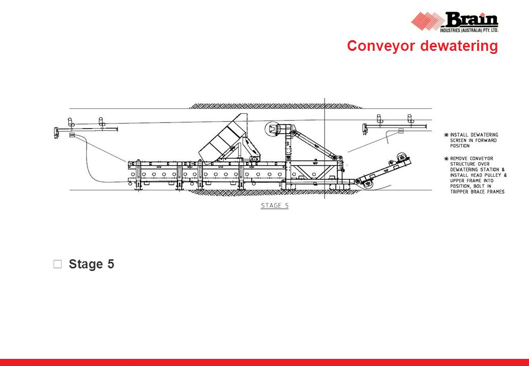 Conveyor dewatering  Stage 5