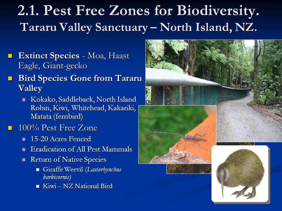 2.1. Pest Free Zones for Biodiversity. Tararu Valley Sanctuary – North Island, NZ.