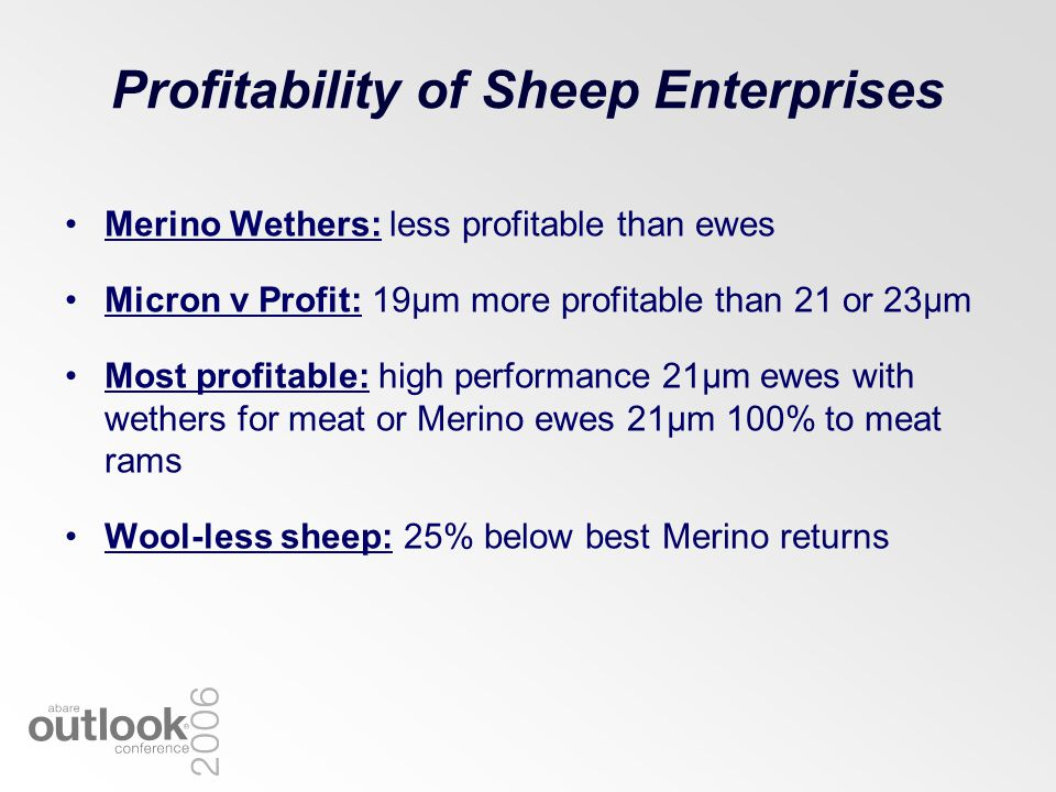 Profitability of Sheep Enterprises Merino Wethers: less profitable than ewes Micron v Profit: 19µm more profitable than 21 or 23µm Most profitable: high performance 21µm ewes with wethers for meat or Merino ewes 21µm 100% to meat rams Wool-less sheep: 25% below best Merino returns