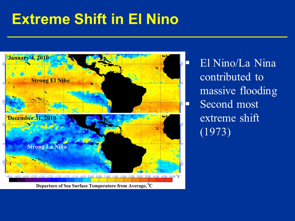   El Nino/La Nina contributed to massive flooding   Second most extreme shift (1973) Extreme Shift in El Nino