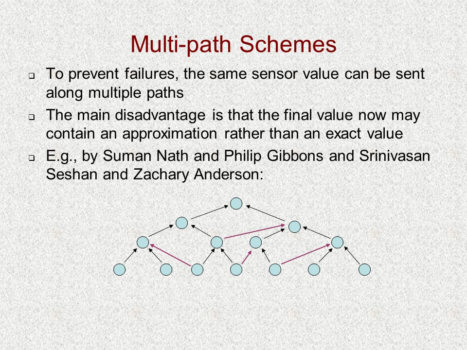 Multi-path Schemes  To prevent failures, the same sensor value can be sent along multiple paths  The main disadvantage is that the final value now m