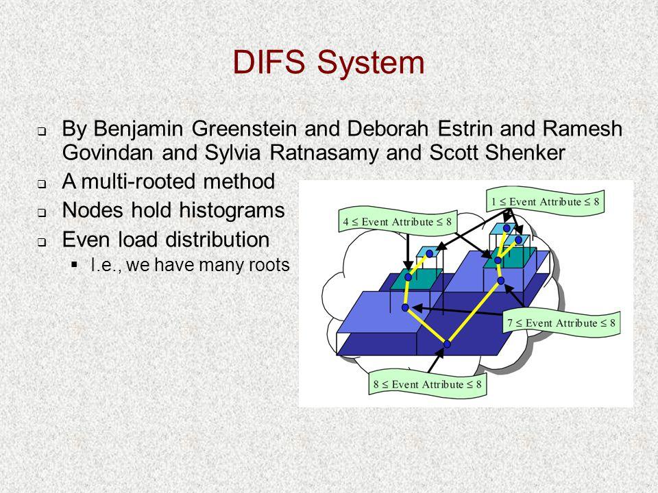 DIFS System  By Benjamin Greenstein and Deborah Estrin and Ramesh Govindan and Sylvia Ratnasamy and Scott Shenker  A multi-rooted method  Nodes hol