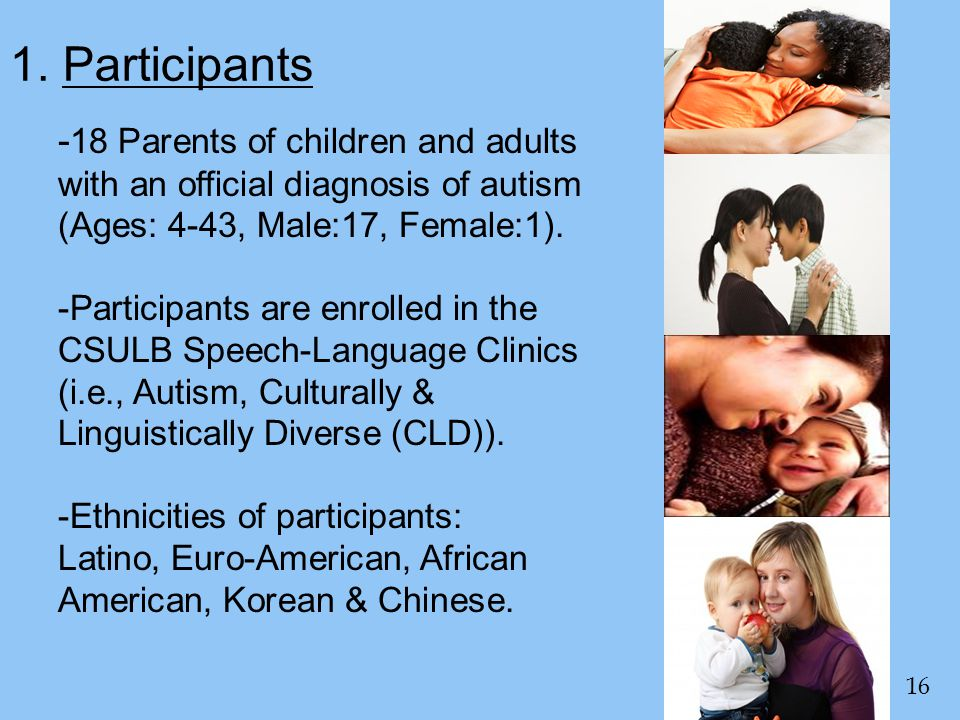 1. Participants - 18 Parents of children and adults with an official diagnosis of autism (Ages: 4-43, Male:17, Female:1). -Participants are enrolled i