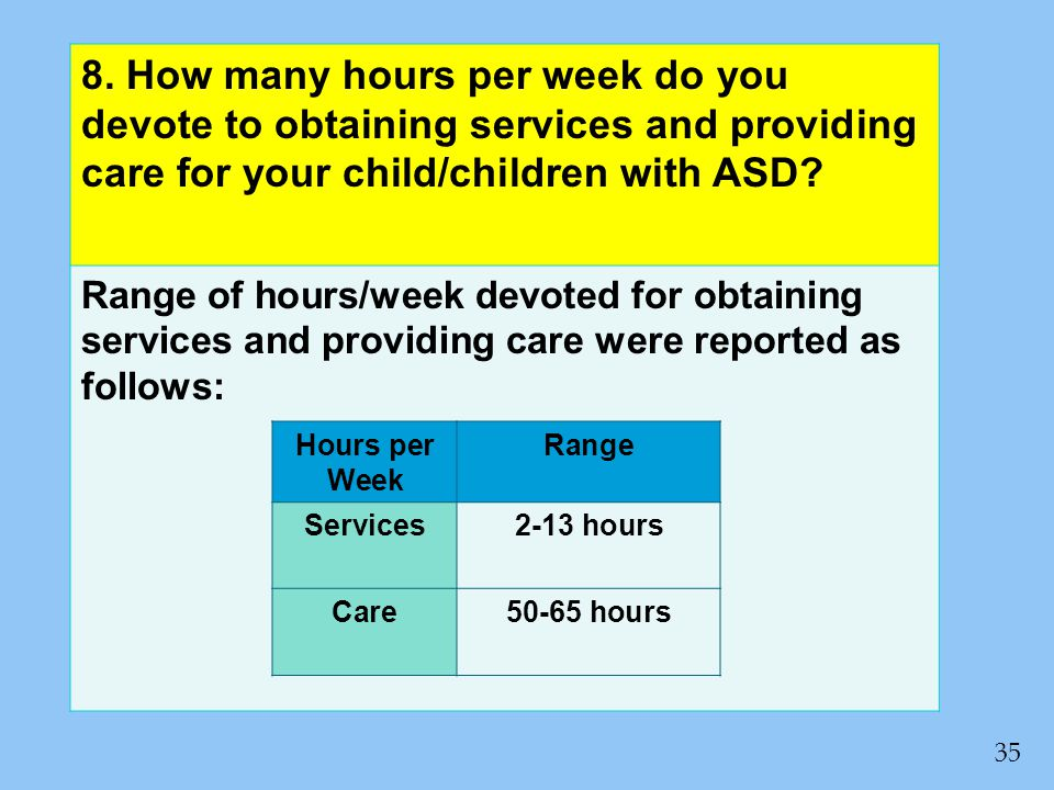8. How many hours per week do you devote to obtaining services and providing care for your child/children with ASD? Range of hours/week devoted for ob