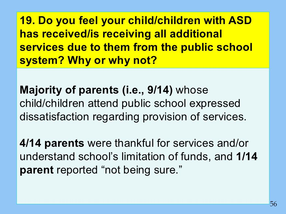 19. Do you feel your child/children with ASD has received/is receiving all additional services due to them from the public school system? Why or why n