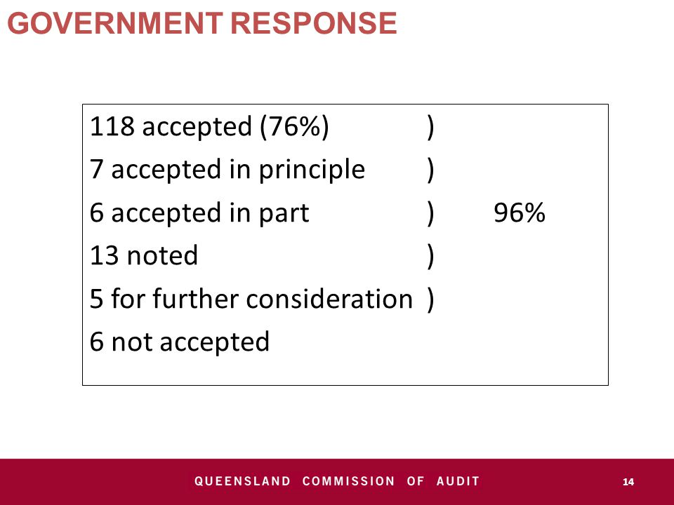 GOVERNMENT RESPONSE 118 accepted (76%)) 7 accepted in principle) 6 accepted in part)96% 13 noted) 5 for further consideration) 6 not accepted 14