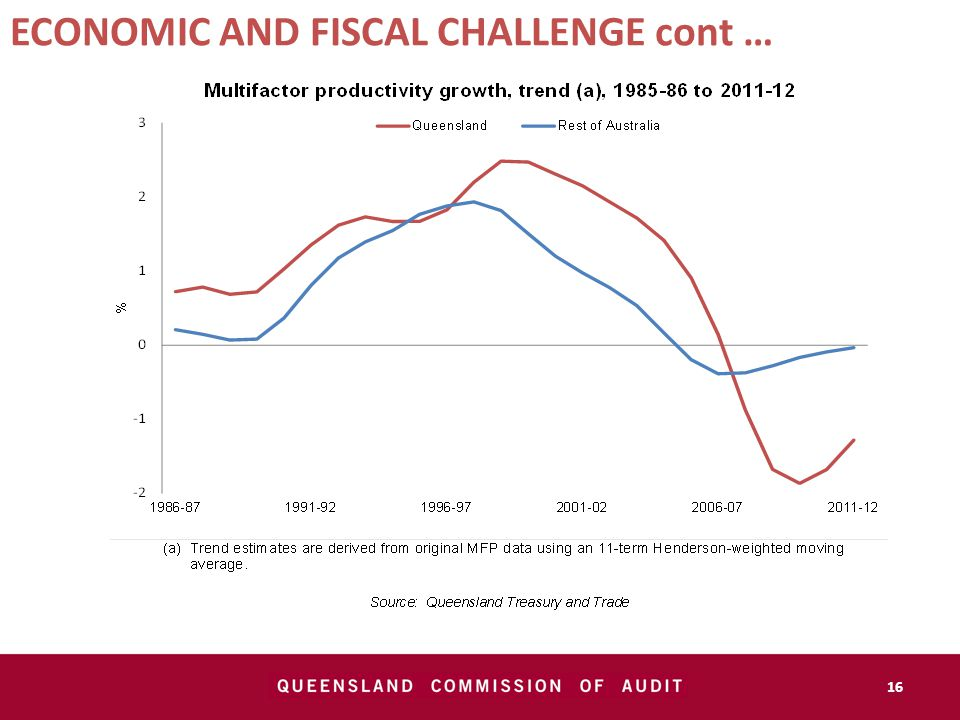 16 ECONOMIC AND FISCAL CHALLENGE cont …