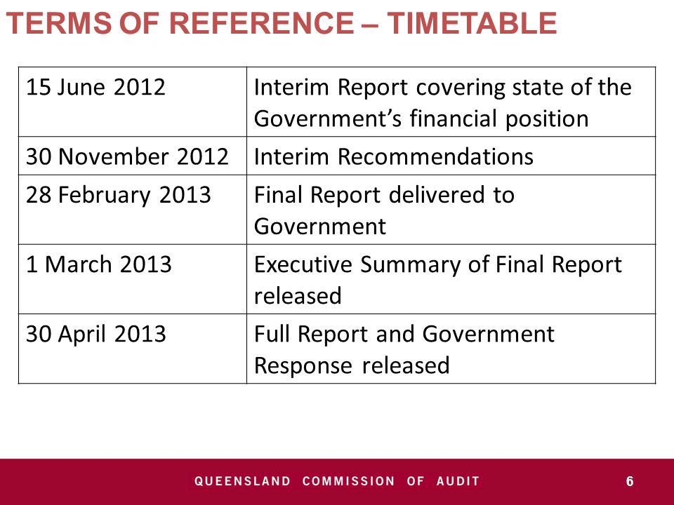 TERMS OF REFERENCE – TIMETABLE 6 15 June 2012Interim Report covering state of the Government's financial position 30 November 2012Interim Recommendations 28 February 2013Final Report delivered to Government 1 March 2013Executive Summary of Final Report released 30 April 2013Full Report and Government Response released