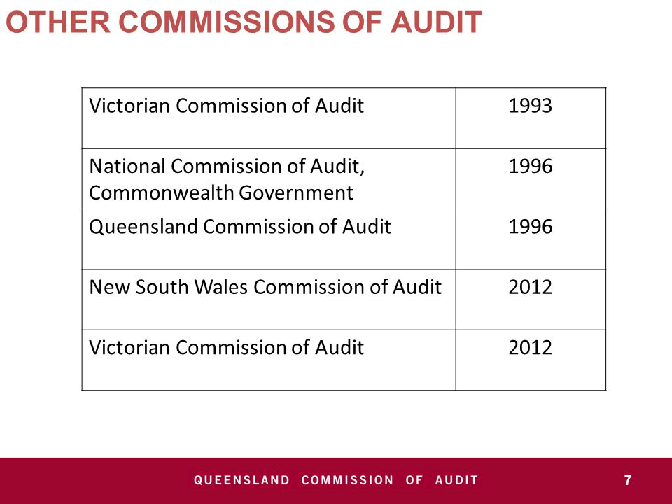 OTHER COMMISSIONS OF AUDIT 7 Victorian Commission of Audit1993 National Commission of Audit, Commonwealth Government 1996 Queensland Commission of Audit1996 New South Wales Commission of Audit2012 Victorian Commission of Audit2012