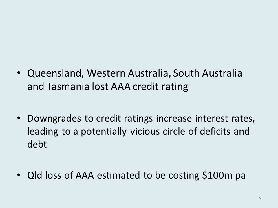 Queensland, Western Australia, South Australia and Tasmania lost AAA credit rating Downgrades to credit ratings increase interest rates, leading to a potentially vicious circle of deficits and debt Qld loss of AAA estimated to be costing $100m pa 9