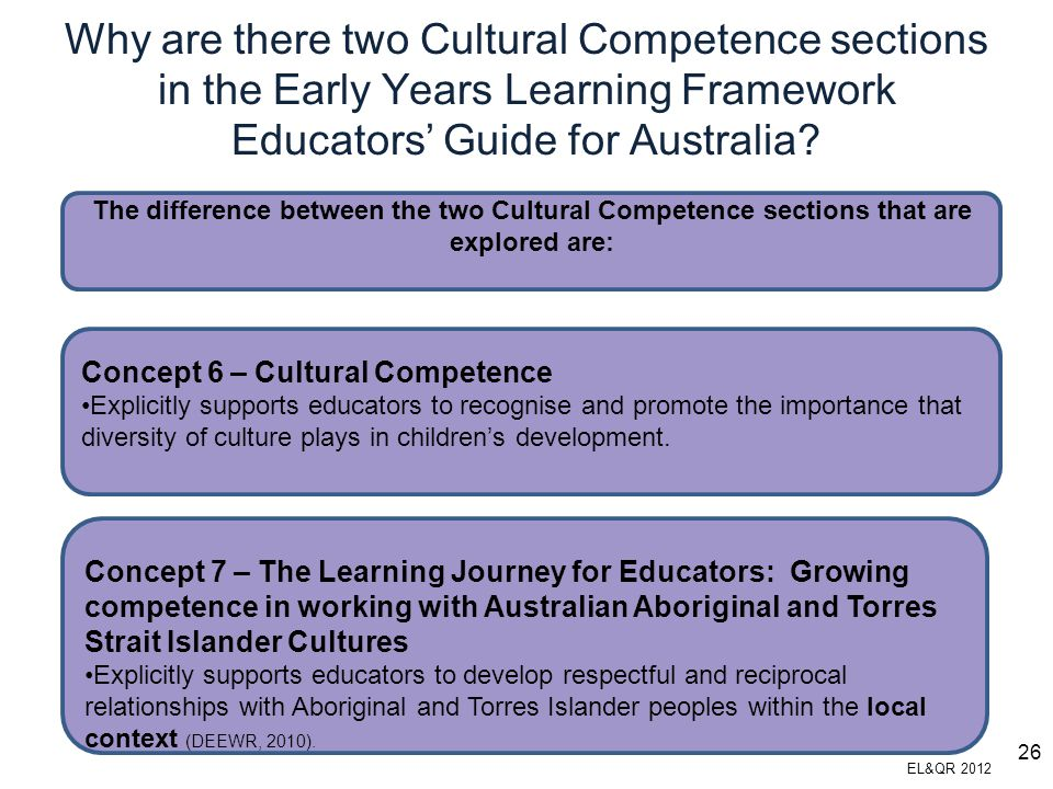 Why are there two Cultural Competence sections in the Early Years Learning Framework Educators' Guide for Australia? EL&QR 2012 The difference between