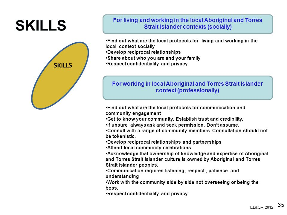 SKILLS Find out what are the local protocols for living and working in the local context socially Develop reciprocal relationships Share about who you