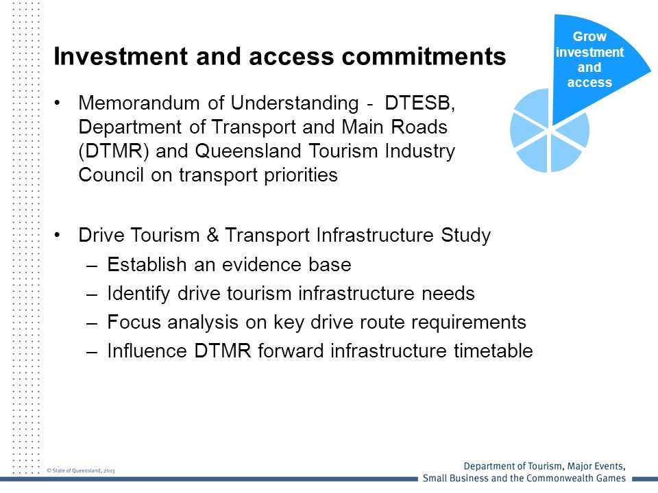 Investment and access commitments Memorandum of Understanding - DTESB, Department of Transport and Main Roads (DTMR) and Queensland Tourism Industry Council on transport priorities Drive Tourism & Transport Infrastructure Study –Establish an evidence base –Identify drive tourism infrastructure needs –Focus analysis on key drive route requirements –Influence DTMR forward infrastructure timetable Grow investment and access